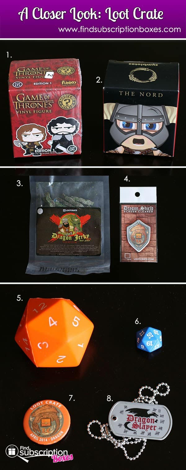 April 2014 Loot Crate Box Review - Inside the Box
