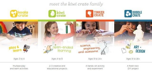 Exclusive Kiwi Crate Coupon - 40% Off your 1st Box from Kiwi Crate