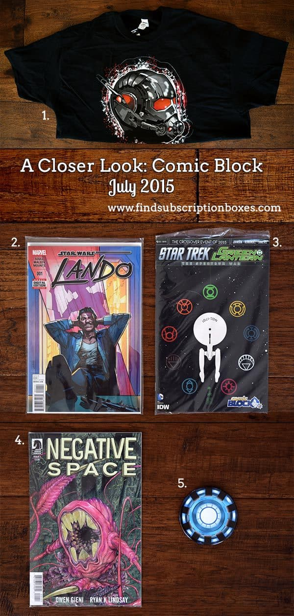 Comic Block July 2015 Box Review - Inside the Box