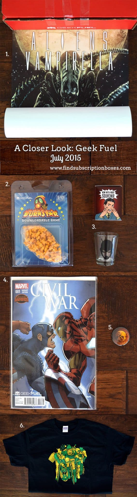Geek Fuel July 2015 Box Review - Inside the Box