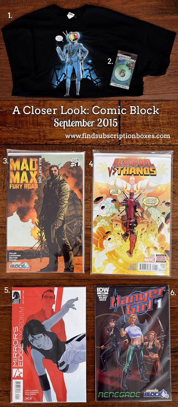 Comic Block September 2015 Box Review - Inside the Box