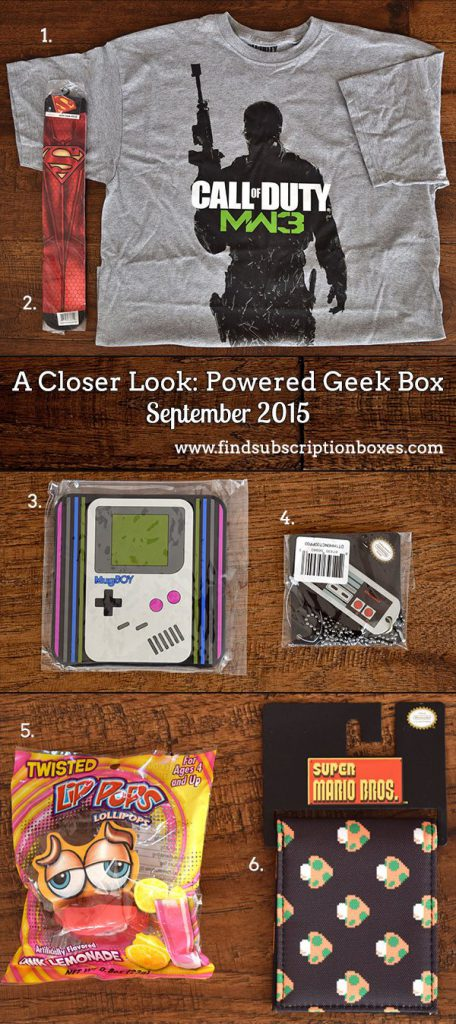Powered Geek Box Review - September 2015 Inside the Box