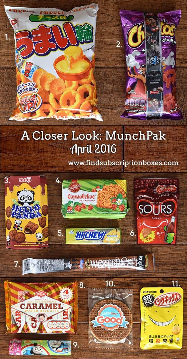 April 2016 MunchPak Review - Inside the Box