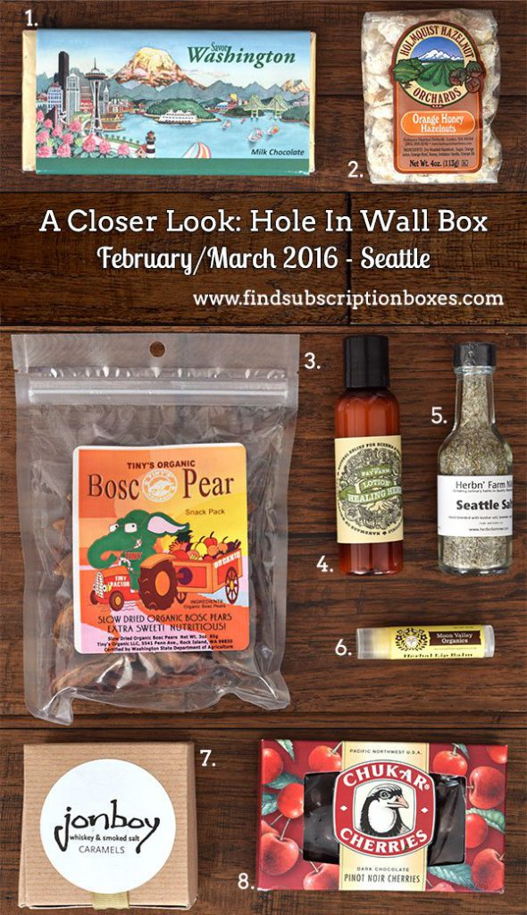 February 2016 Hole In Wall Box Review - Seattle Inside the Box