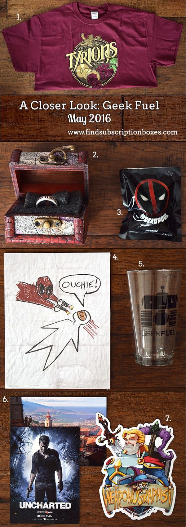 Geek Fuel May 2016 Box Review - Inside the Box