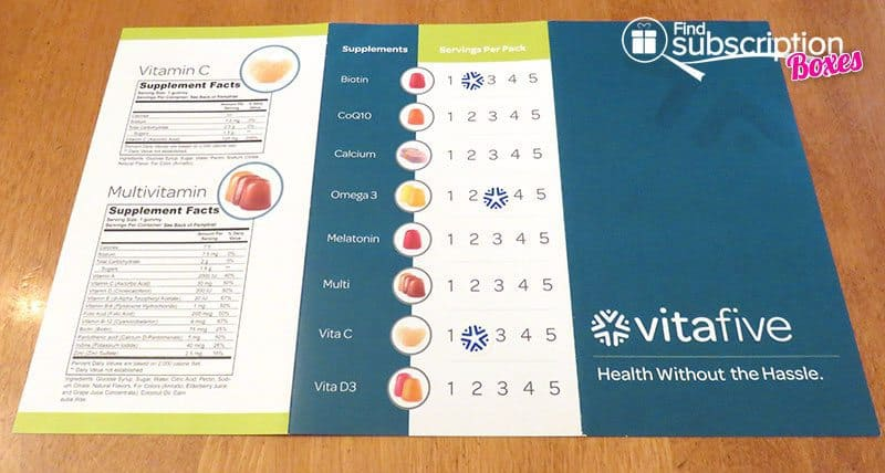 May 2016 Vitafive Review - Supplement Information