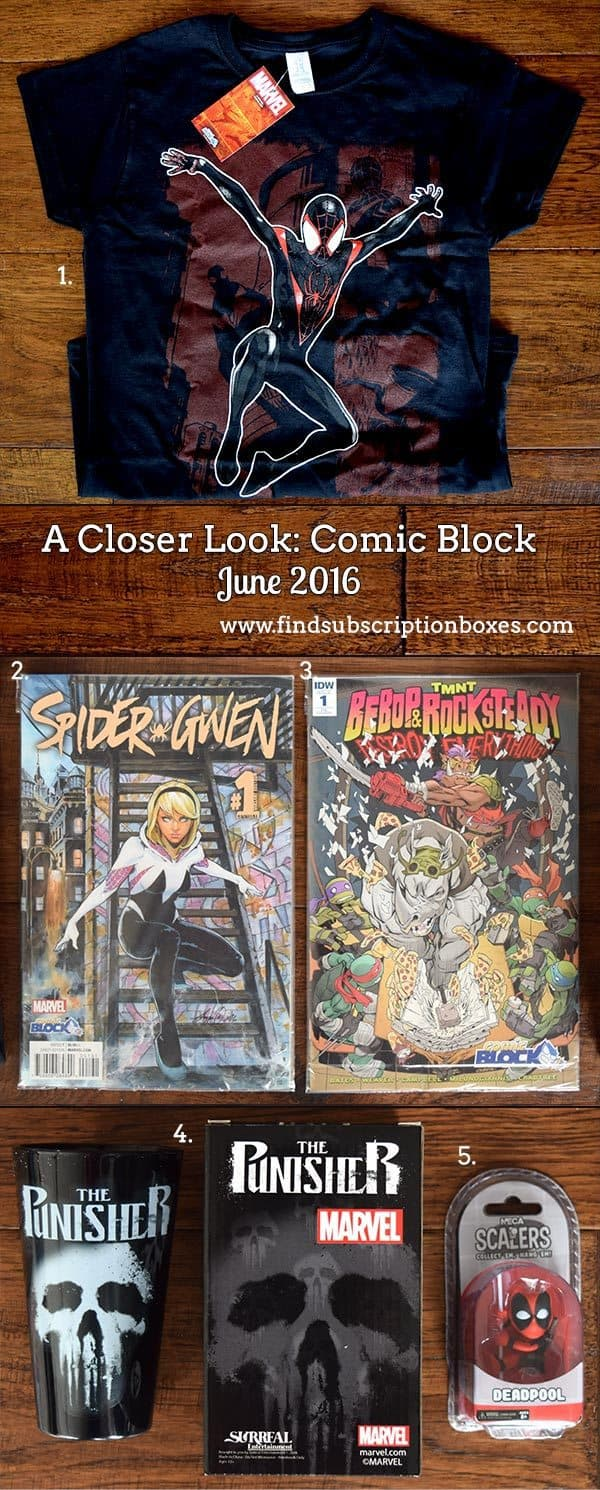 Comic Block June 2016 Box Review - Inside the Box