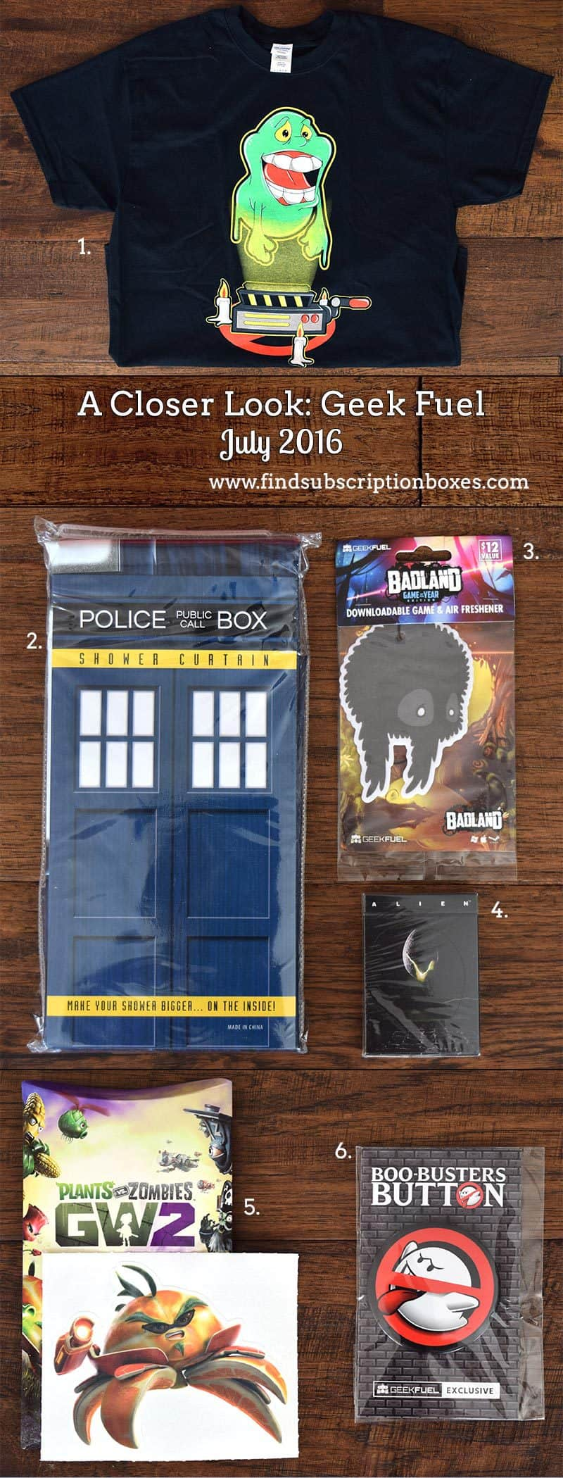 July 2016 Geek Fuel Review - Inside the Box