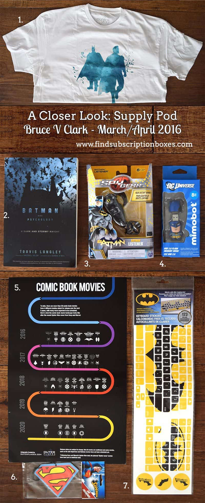 Supply Pod Bruce V Clark Review - Inside the Box