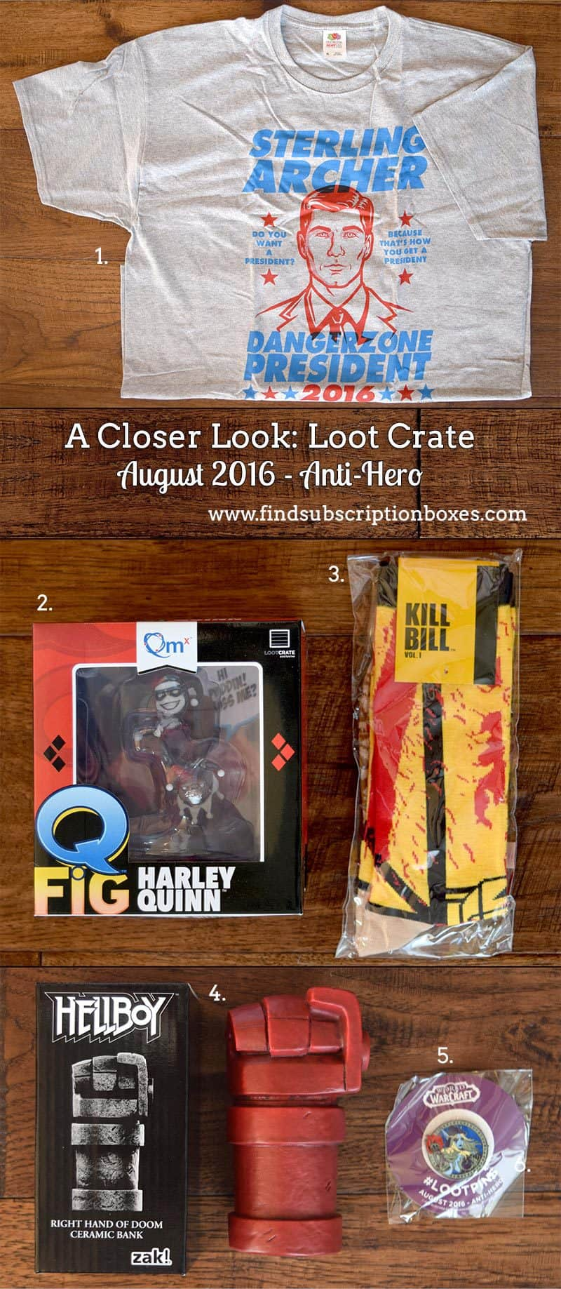 August 2016 Loot Crate Review - Anti-Hero Crate - Inside the Box