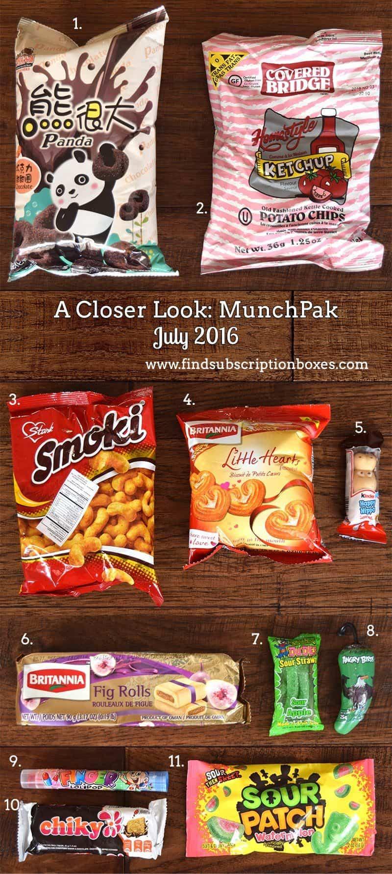 July 2016 MunchPak Review - Inside the Box