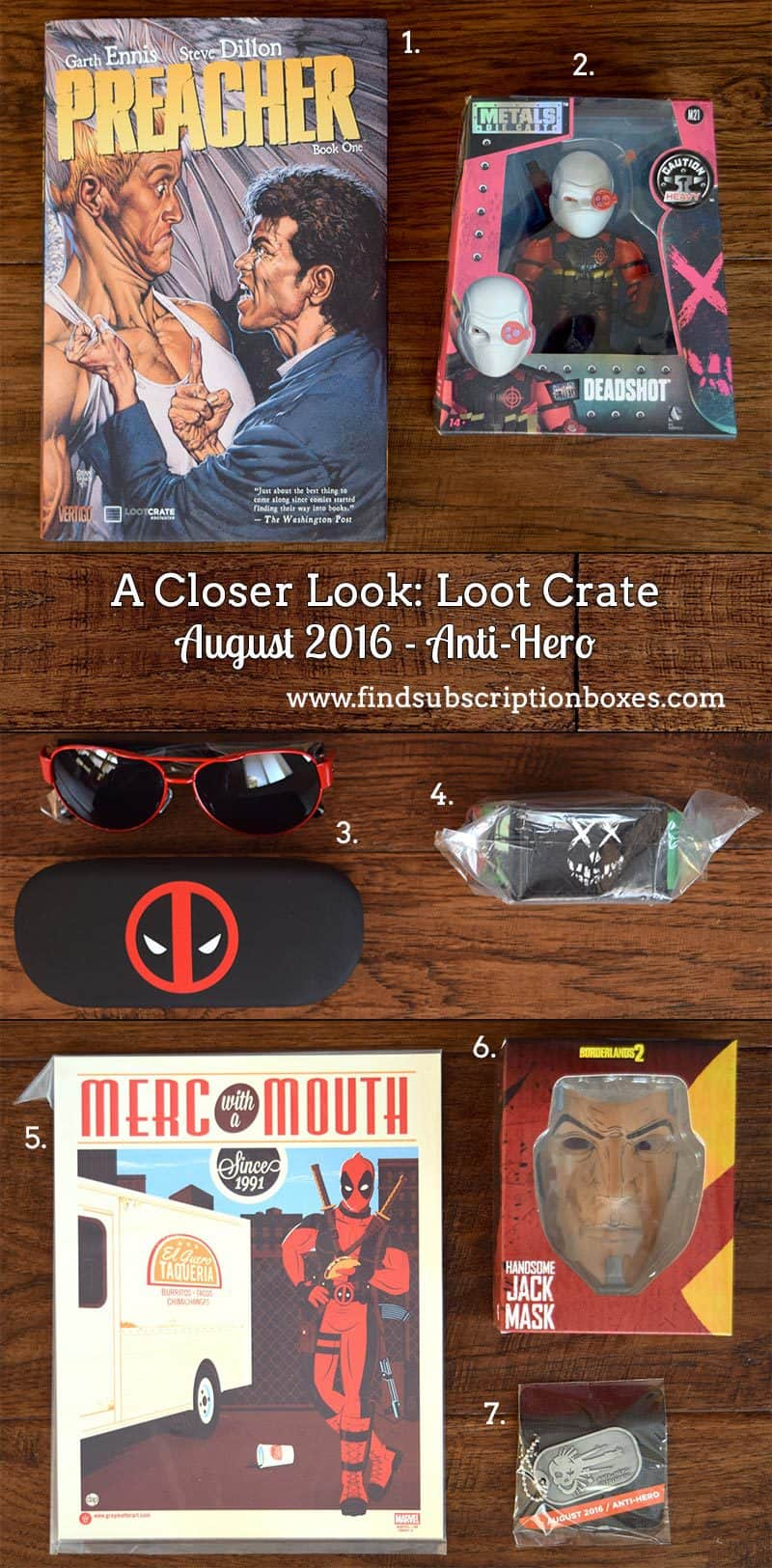 August 2016 Loot Crate DX Review - Anti-Hero - Inside the Box