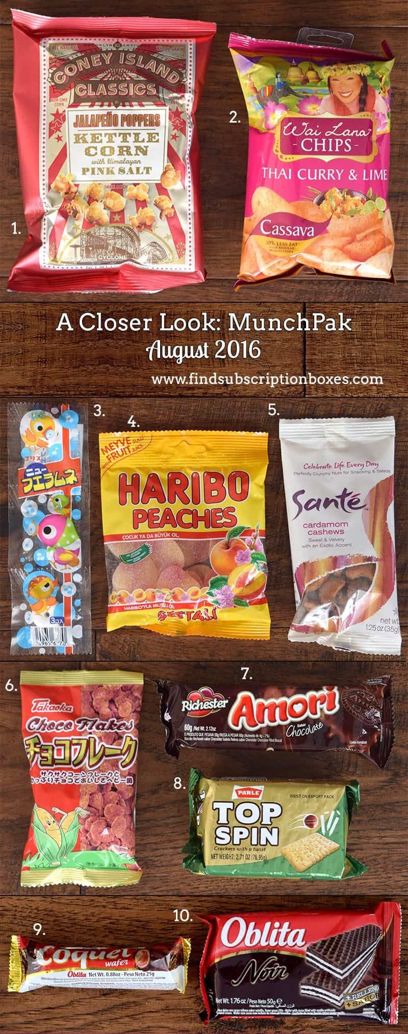 August 2016 MunchPak Review - Inside the Box