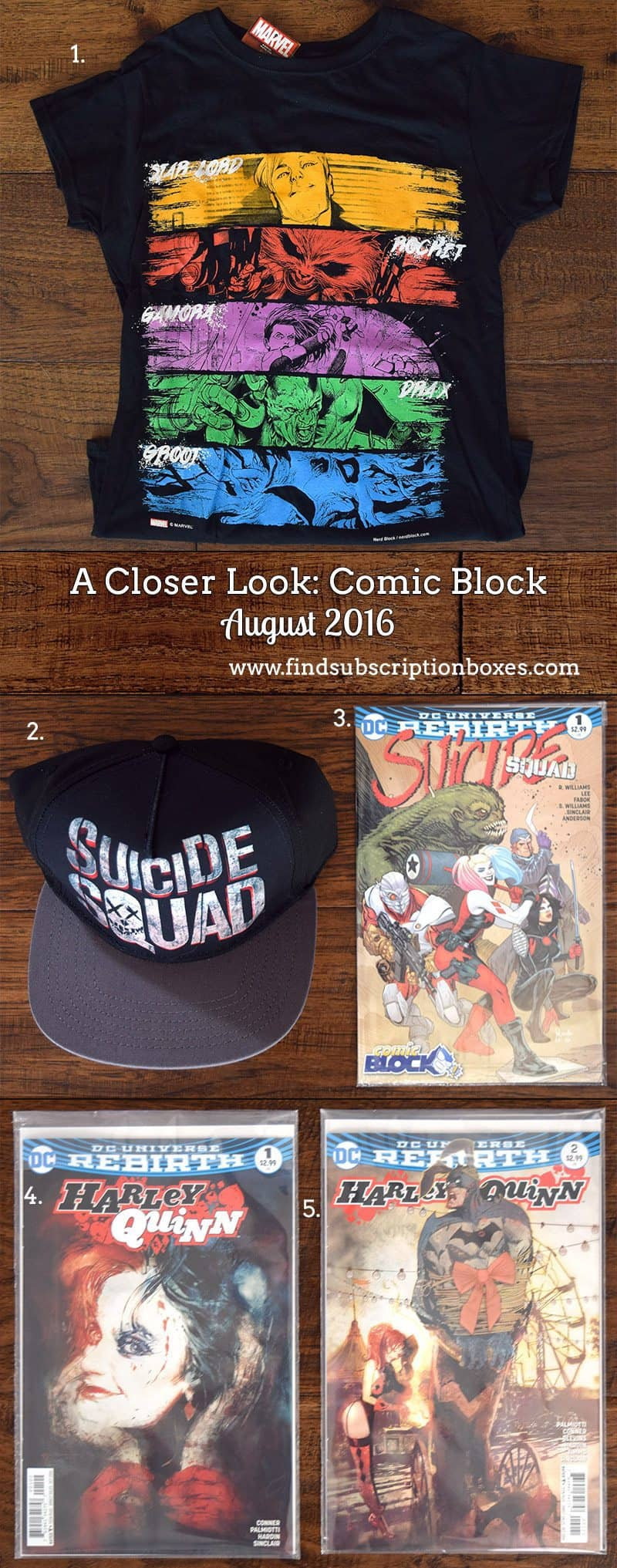 Comic Block August 2016 Review - Inside the Box