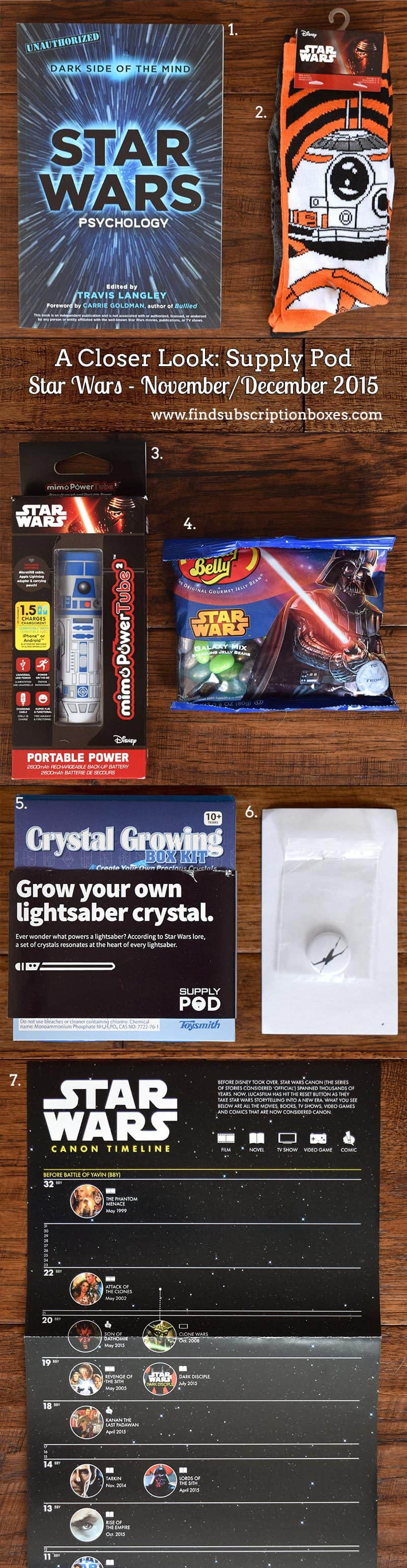 December 2015 Supply Pod Review - Star Wars - Inside the Box