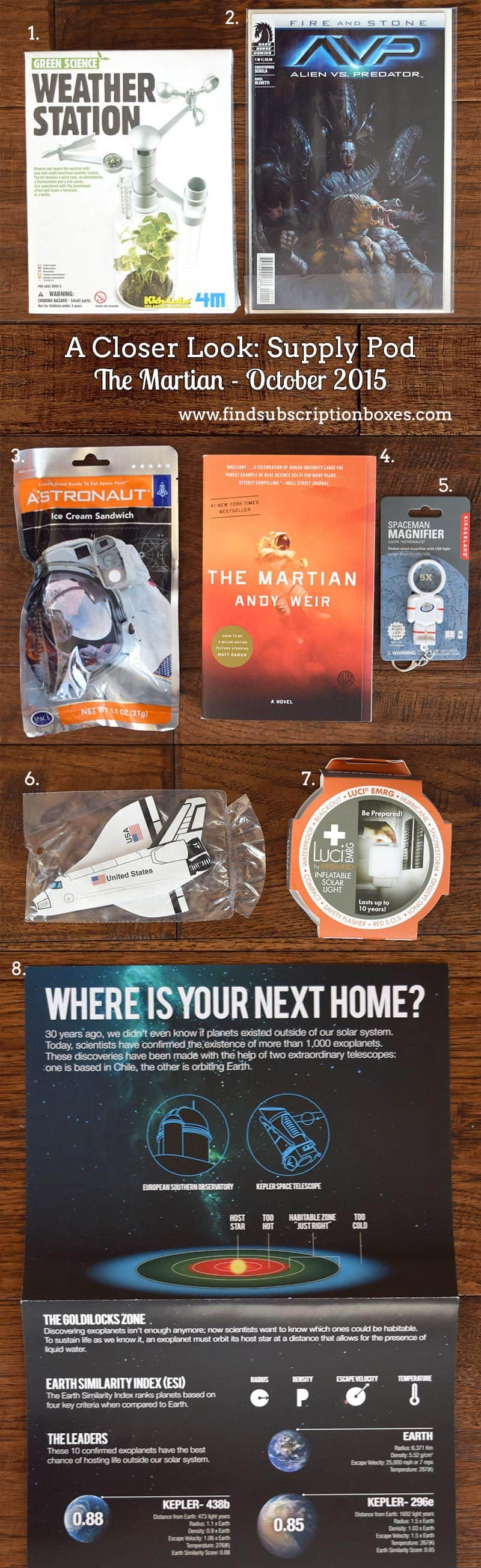October 2015 Supply Pod The Martian Review - Inside the Box