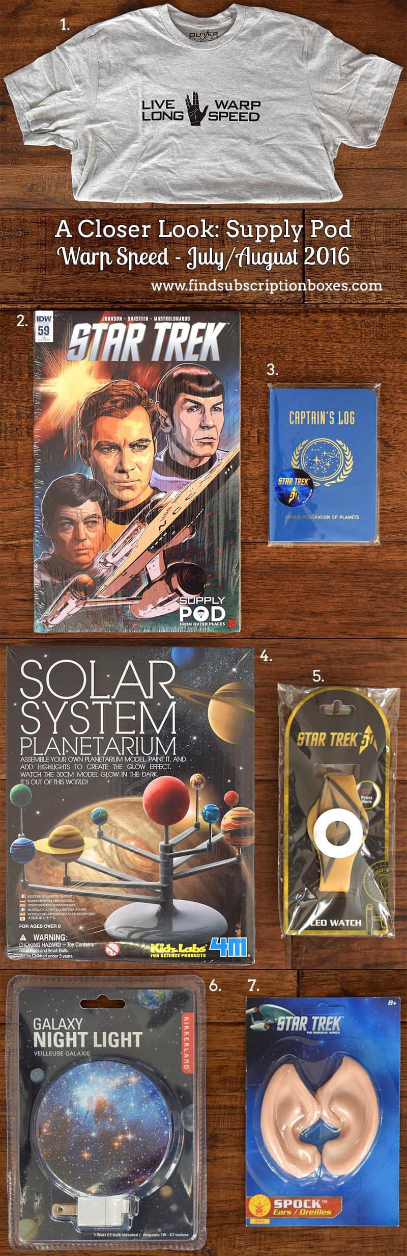 Supply Pod August 2016 Review – Warp Speed - Inside the Box