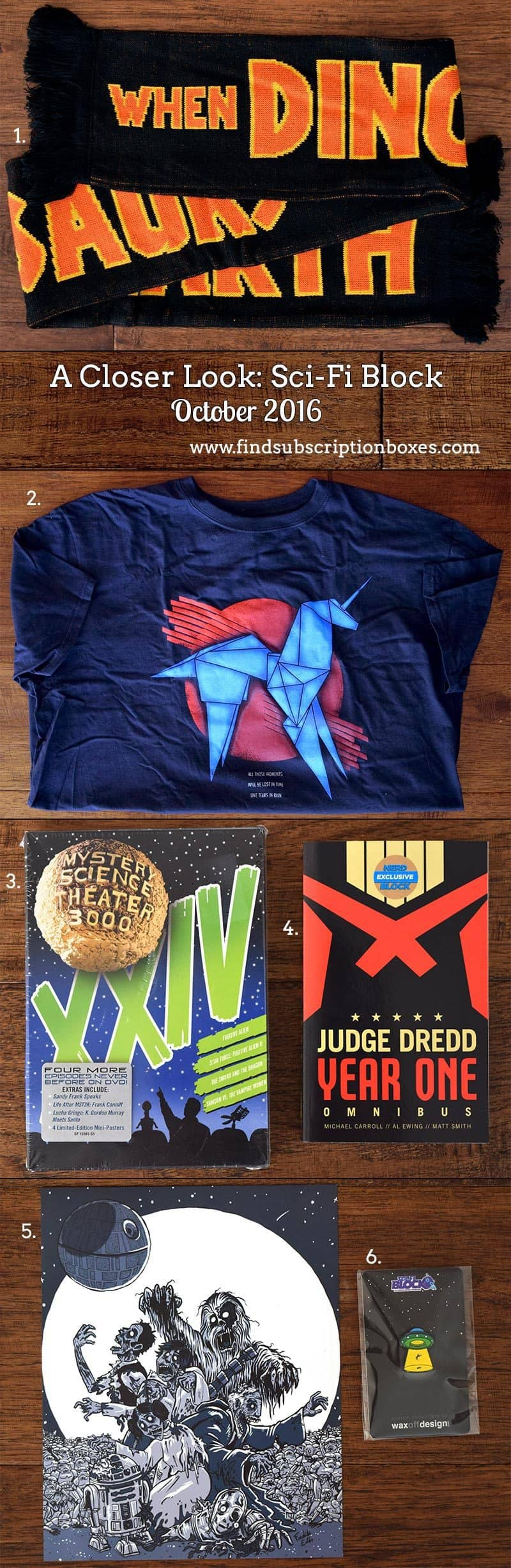 October 2016 Sci-Fi Block Review - Inside the Box