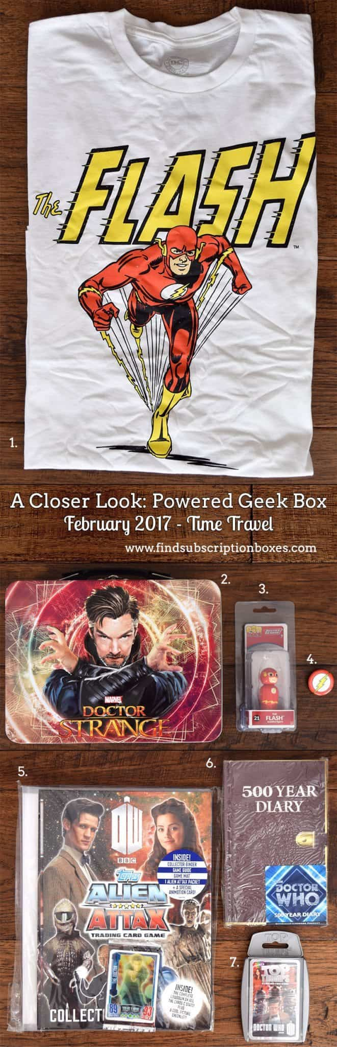February 2017 Powered Geek Box Review - Inside the Box