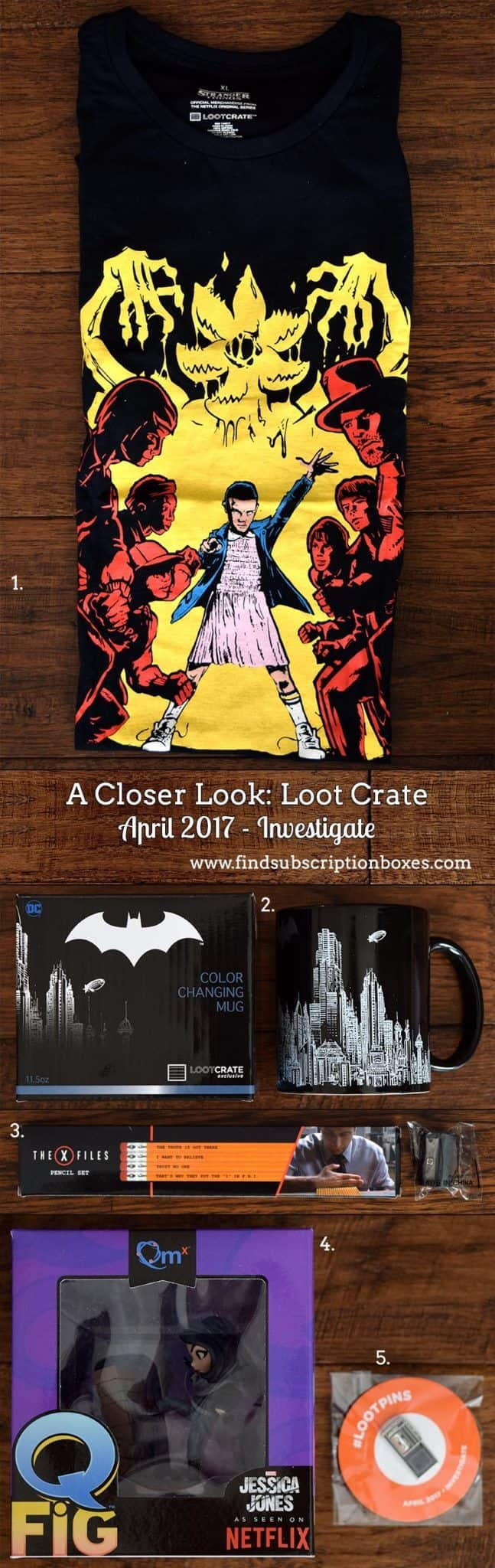 April 2017 Loot Crate Review – Investigate Crate - Inside the Box