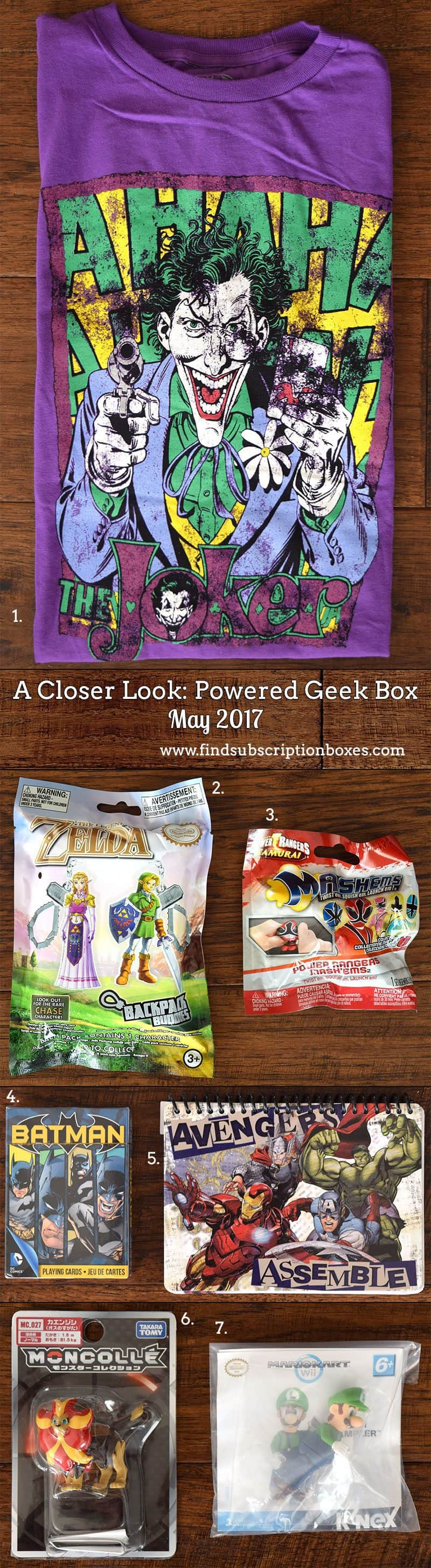 May 2017 Powered Geek Box Review - Inside the Box