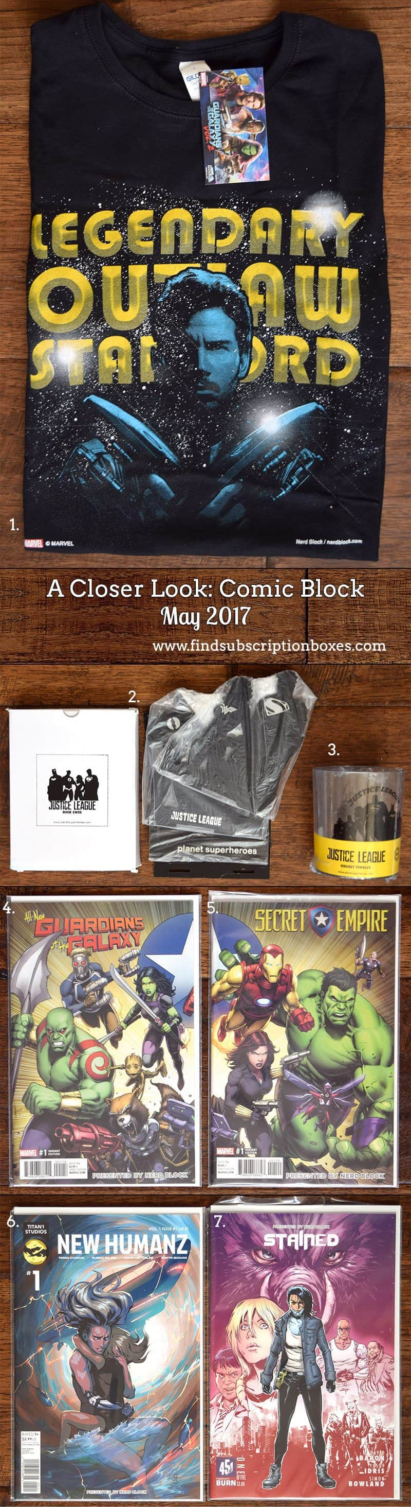 May 2017 Comic Block Review - Inside the Box